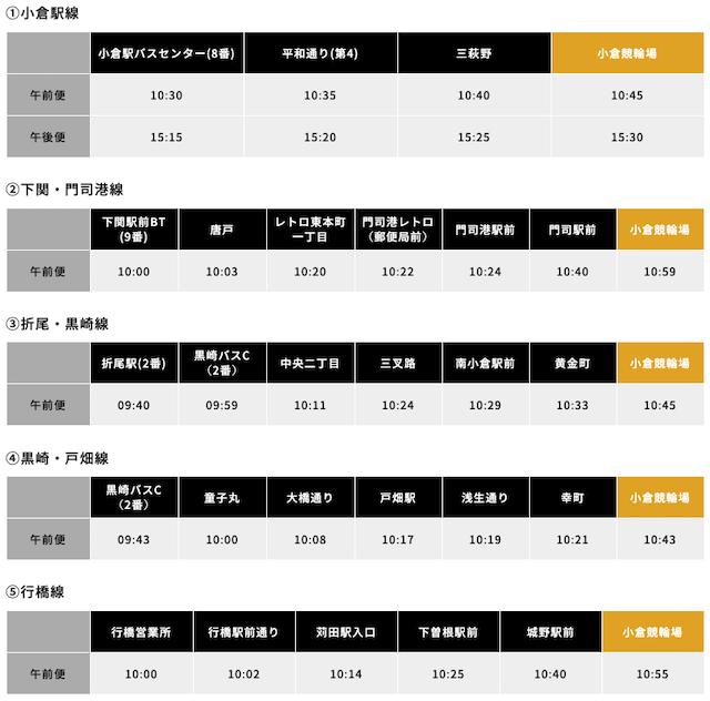 小倉競輪バス運行表