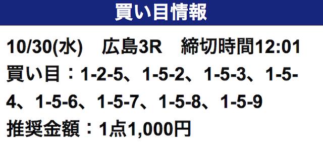 THE競輪10月30日無料予想広島3R