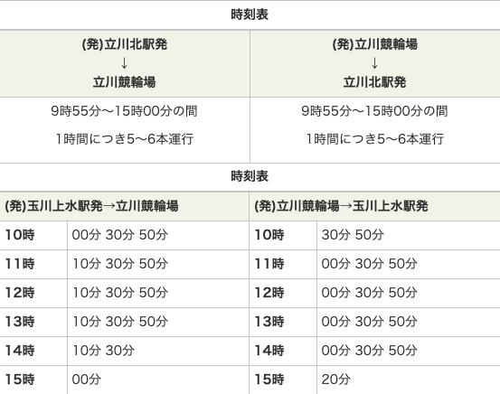 立川競輪シャトルバス詳細