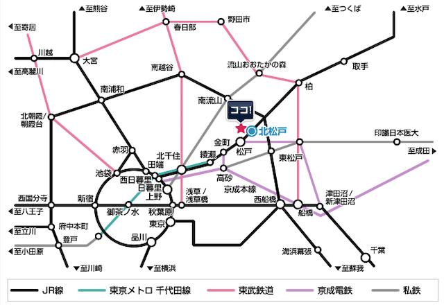 松戸競輪アクセス図